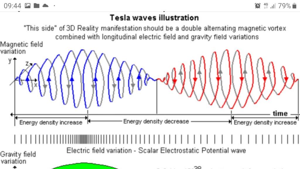 Tesla, omul- munca,  geniu, rezultate - Pagina 11 Screen13