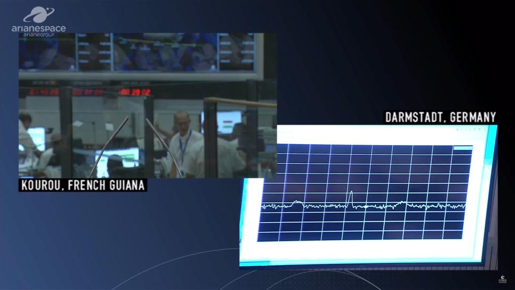 Ariane 5 ECA VA245 (BepiColombo) - 20.10.2018  - Page 2 Sans_t10