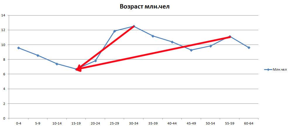 РОССИЯ - Процессы - Страница 2 Down-211