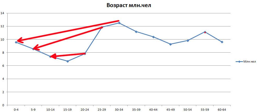 РОССИЯ - Процессы - Страница 2 Down-311