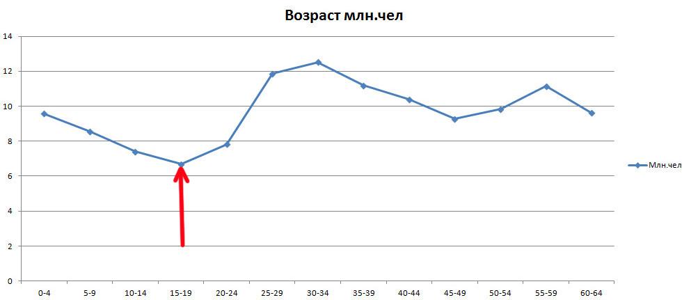 РОССИЯ - Процессы - Страница 2 Down11