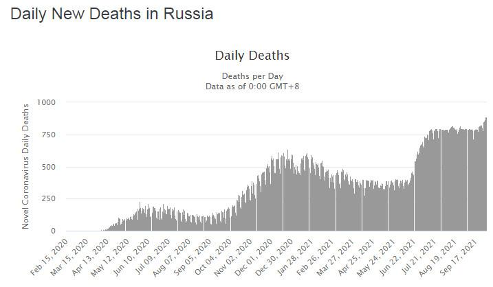 РОССИЯ - Процессы - Страница 4 Exceed10