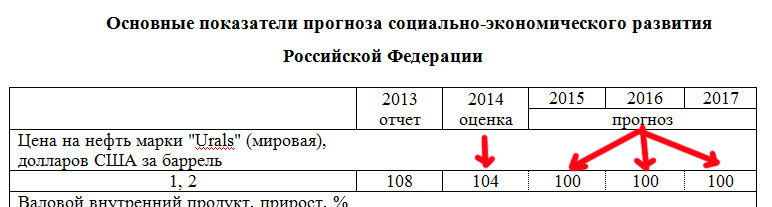 РОССИЯ - Процессы - Страница 2 Mineco10