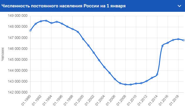 РОССИЯ - Процессы - Страница 2 Rossta11