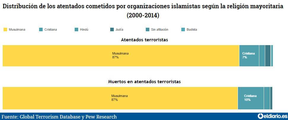 Aclaraciones pertinentes sobre el atentado terrorista en Barcelona y sobre el rol del islam [Recopilación documental]; Equipo de Bitácora (M-L), 2017  Atenta10