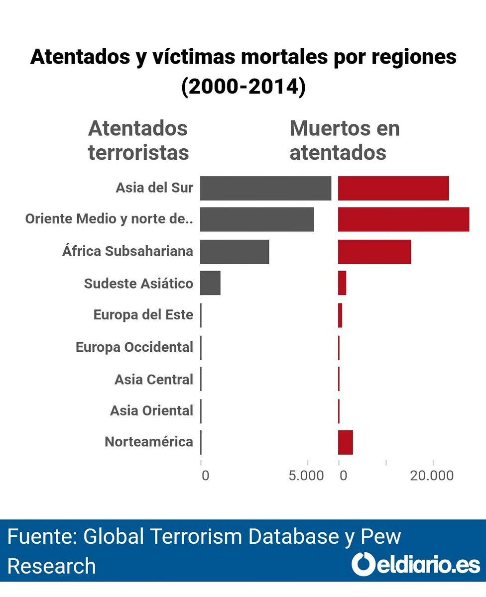 Aclaraciones pertinentes sobre el atentado terrorista en Barcelona y sobre el rol del islam [Recopilación documental]; Equipo de Bitácora (M-L), 2017  Dhdlut10