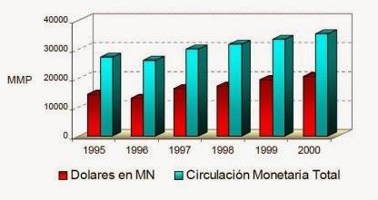 Cuba: En camino a la completa integración en la economía mundial; Bajo la Bandera del Marxismo, 2015 Evoluc10