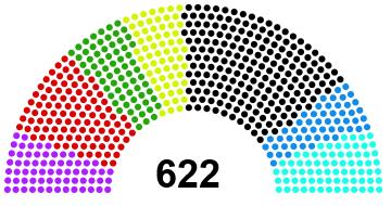 ¤ V2018 ¤ Topic de Regroupement des Elections  Bundes10