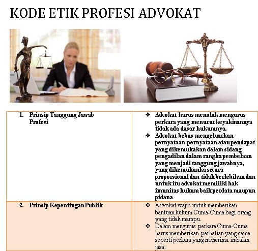 Membuat Kode Etik 110