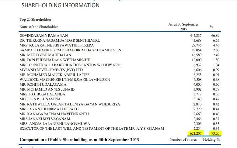 INDUSTRIAL ASPHALTS (CEYLON) PLC (ASPH.N0000) - Page 3 Captur10