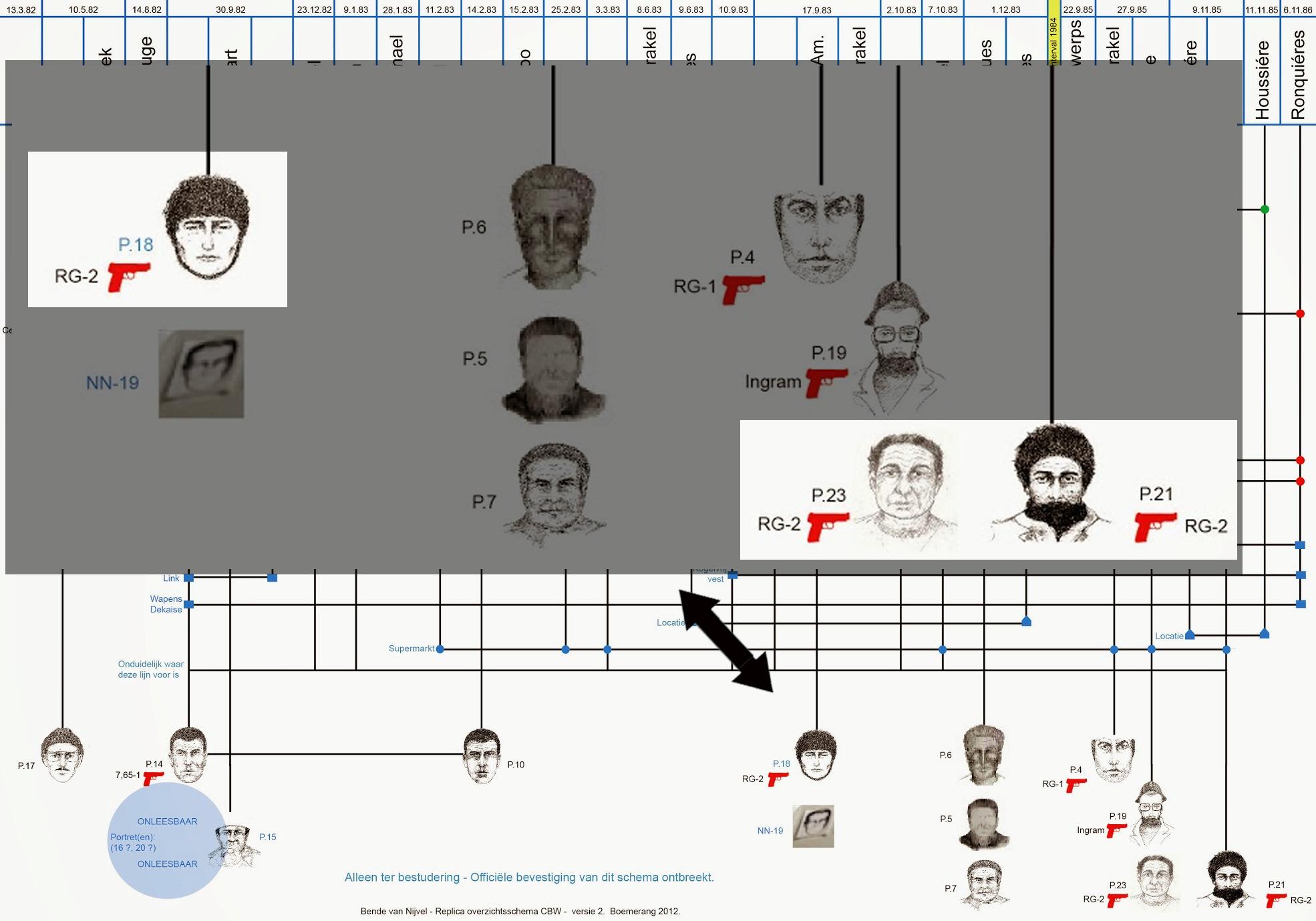 De la relativité des portraits-robots - Page 3 Cherch10