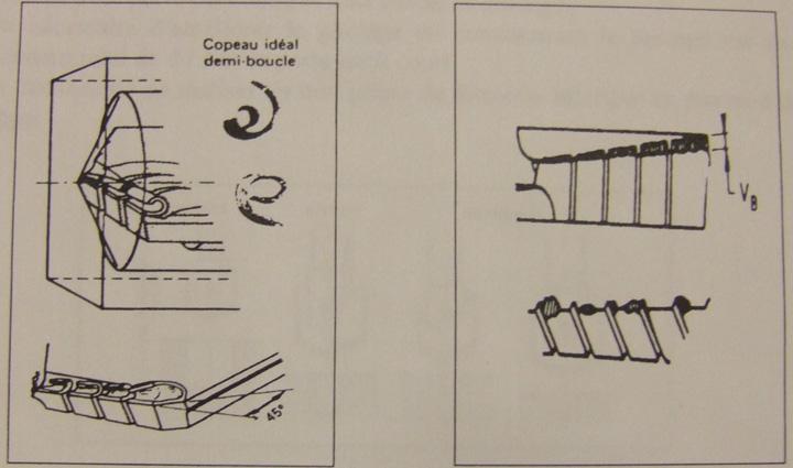 Restauration d'une épave de Lebel - Page 8 Aretes10