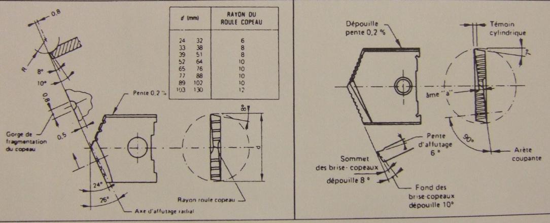 Restauration d'une épave de Lebel - Page 8 Geomet10