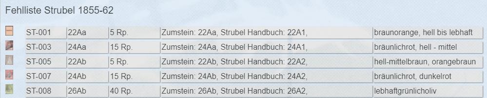 Online-CH-Katalog Strube11