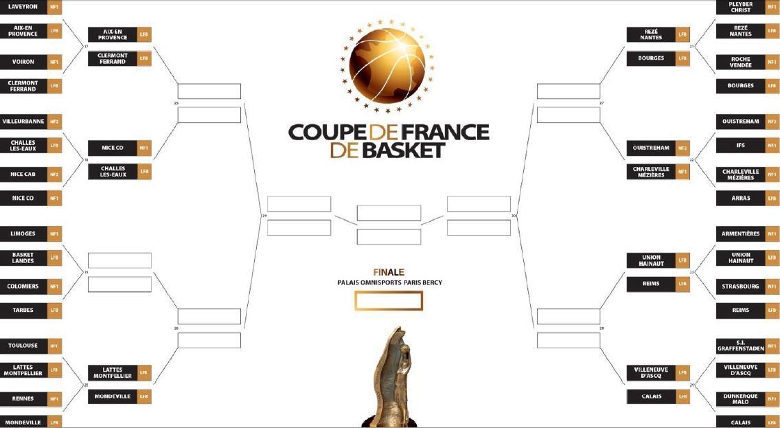 [Coupe de France 2008-2009] BOURGES VAINQUEUR !! Sans_t10