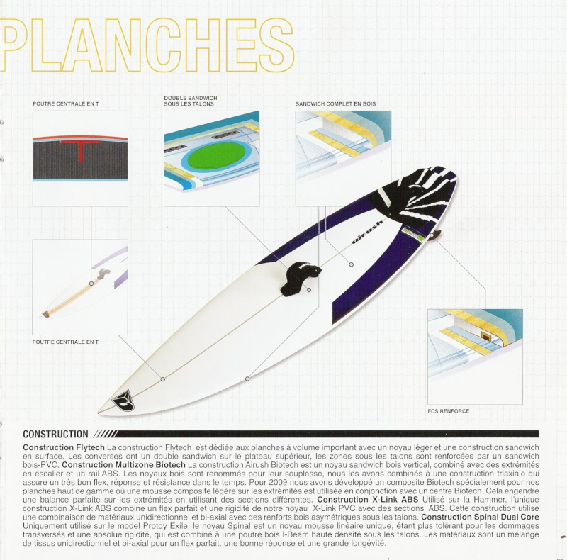 apercu et technologie des boards Airush Planch10
