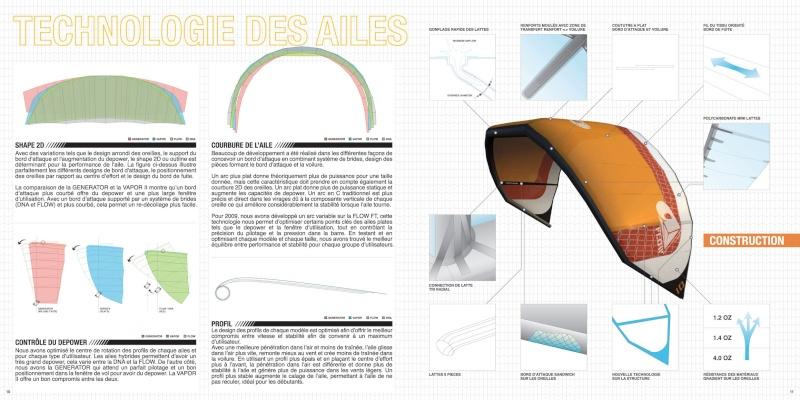 apercu et technologie des ailes Airush Techno10