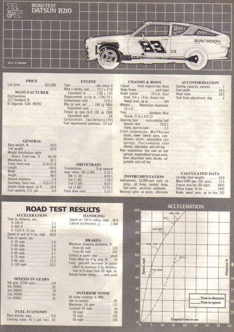 BL 210 ou 120Y - Page 10 B210_r17