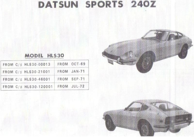 IDENTIFICATION CHASSIS 240Z & 260Z Identi12