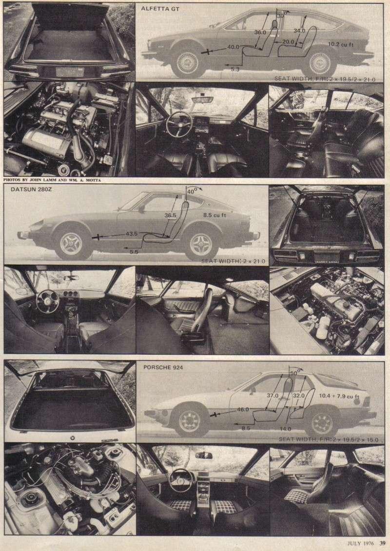 ROAD & TRACK Juillet 1976: comparatif ... Road__17