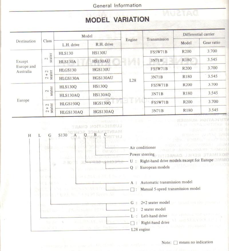 datsun 280ZX sauvé de l'immersion !!!! - Page 4 Type_c10