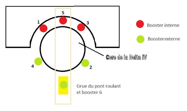 [Question]: Delta 2 - Comment assemblent-ils les boosters?? Assemb11
