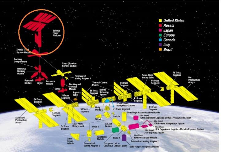 Entretien technique de l'ISS Iss_sc10