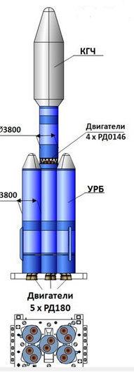 La future fusée russe Rus-M [Abandon] - Page 7 Rus-m_11