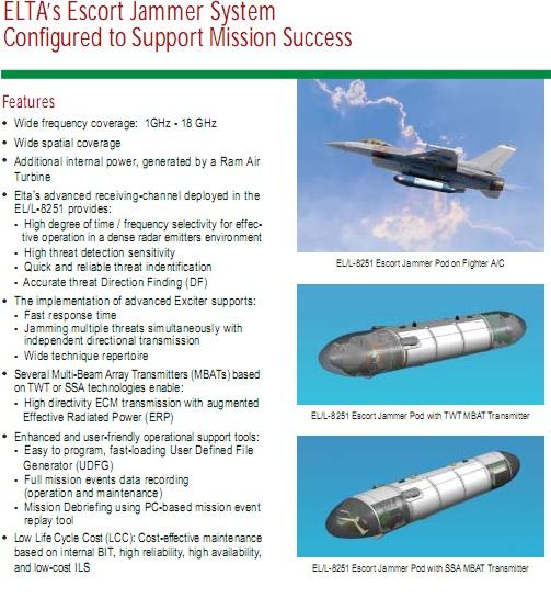 Electronic Warfare / Guerre electronique - Page 2 312