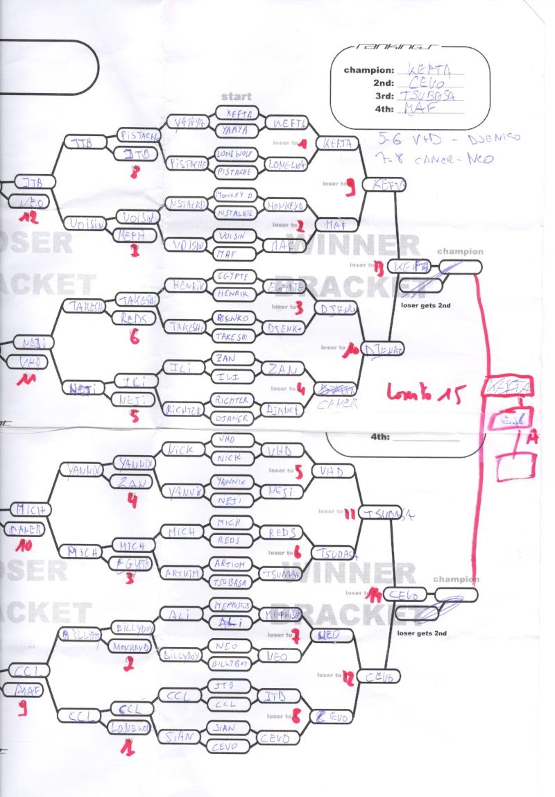 Tournoi Super Street Fighter IV Benelux Champ (8 mai 2010) - Page 6 Winner11