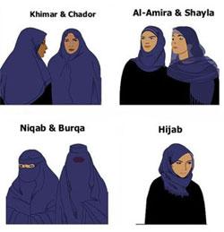 Le voile: le niqab, la burqa ... Burqa10