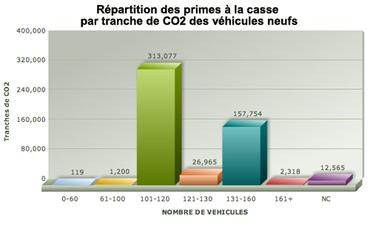 [Information] Citroën - Par ici les news... - Page 39 Co2ok-10