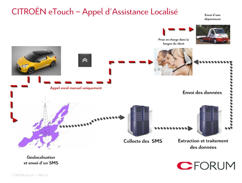 [DOCUMENTATION] Citroën DS3 D14a2c12