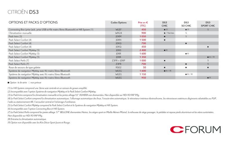 [INFORMATION] Gamme et tarifs D14a2c15