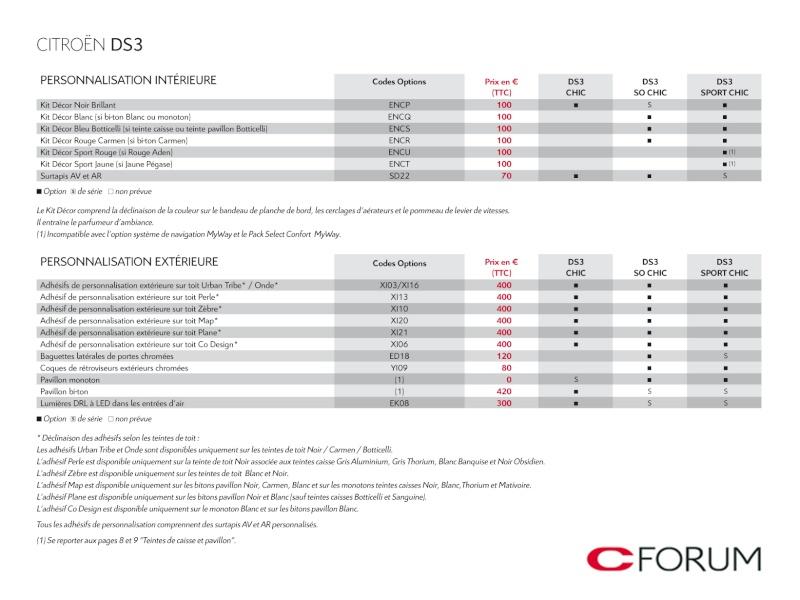 [INFORMATION] Gamme et tarifs D14a2c18
