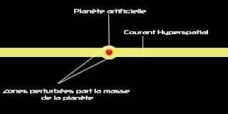 Composante de contrôle du subespace [Veryyl] Figure12