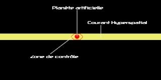 Composante de contrôle du subespace [Veryyl] Figure15