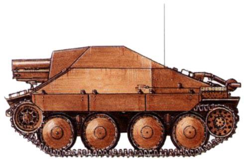 SdKfz 138/2 Hetzer - Page 2 Profil10