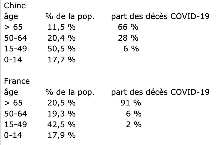 Épidémie/pandémie de Coronavirus/Covid 19 (2) - Page 27 Compa11