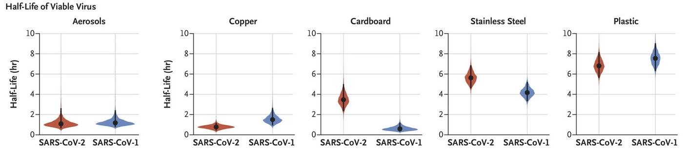 Épidémie/pandémie de Coronavirus/Covid 19 (2) - Page 31 Halfli10