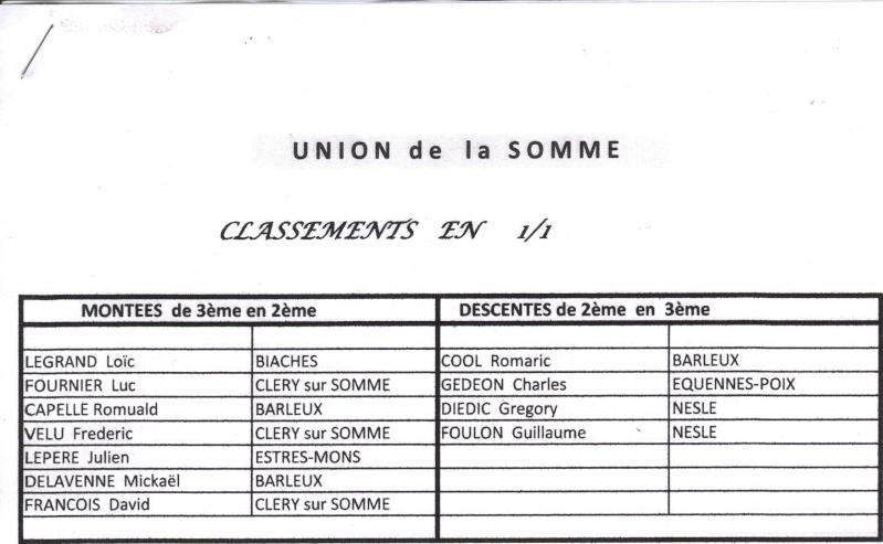 bilan séniors saison 2012 1_c_1_10