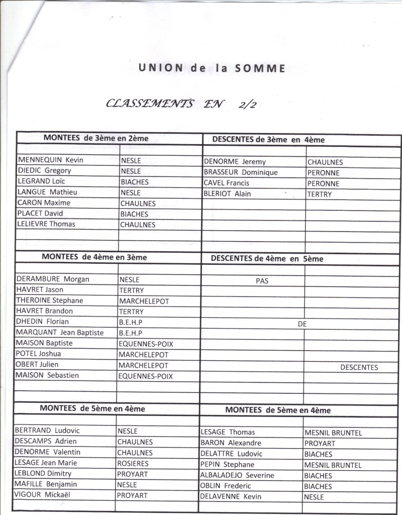 bilan séniors saison 2012 Enleva10