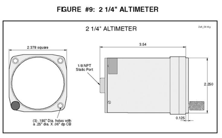 Projet tableau de bord Altium11
