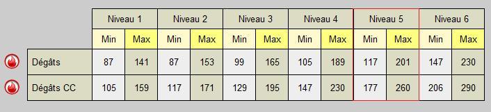Pandawa Multi -> Pvp. Flasqu10