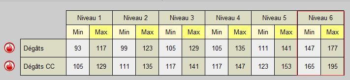Pandawa Multi -> Pvp. Poing_10