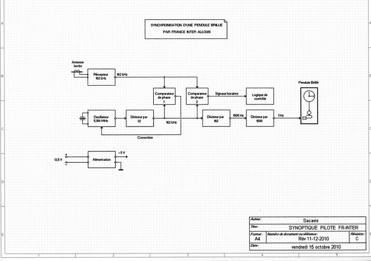 Réfection d'une pendule mère BRILLIE - Page 5 File0711