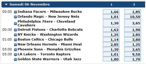 Pronostics NBA - Saison 2010/2011   Cote_n10