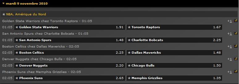Pronostics NBA - Saison 2010/2011   Cote_n11