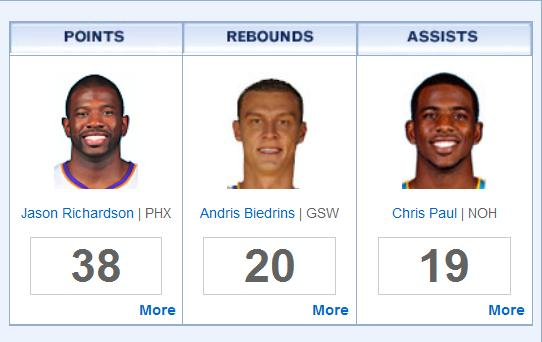 Pronostics NBA - Saison 2010/2011   Top11