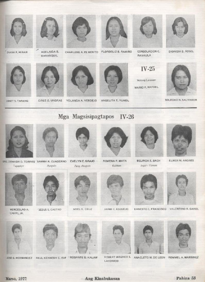 """ANG KINABUKASAN"" – ARAULLO HIGH SCHOOL BATCH 1977 YEARBOOK Ang_ki11"